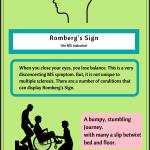 Rombergs Sign Loss of Balance