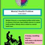 Mental Health Multiple Sclerosis
