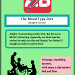Blood Type Diet