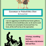 Caveman diet or paleolithic diet