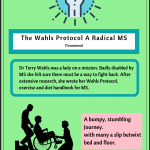 The Wahls Protocol Radical MS Treatment